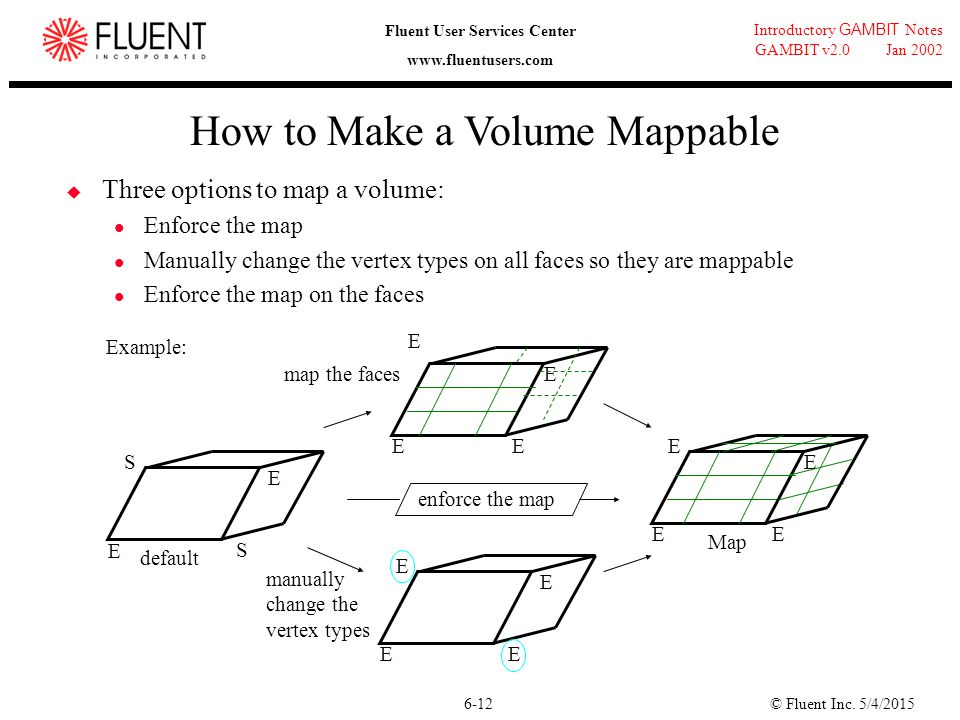 © Fluent Inc. 5/4/20156-12 Introductory GAMBIT Notes GAMBIT v2.0 Jan 2002 Fluent User Services Center www.fluentusers.com How to Make a Volume Mappabl