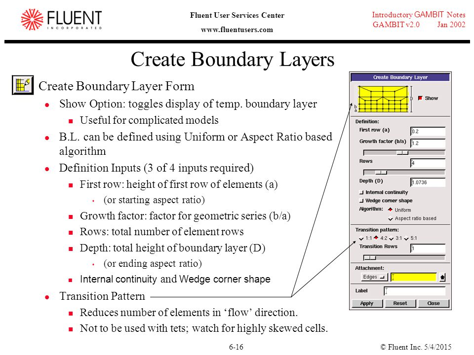 © Fluent Inc. 5/4/20156-16 Introductory GAMBIT Notes GAMBIT v2.0 Jan 2002 Fluent User Services Center www.fluentusers.com Create Boundary Layers  Cre