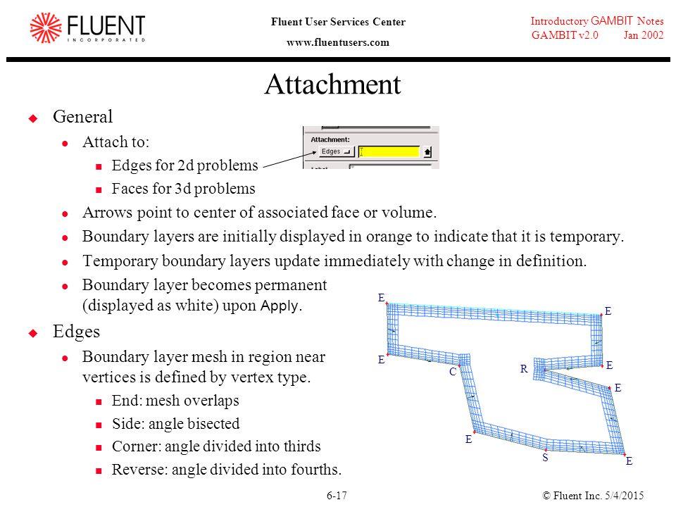 © Fluent Inc. 5/4/20156-17 Introductory GAMBIT Notes GAMBIT v2.0 Jan 2002 Fluent User Services Center www.fluentusers.com Attachment  General Attach
