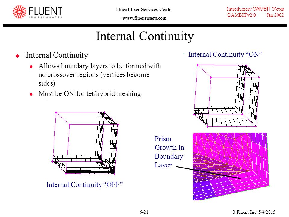 © Fluent Inc. 5/4/20156-21 Introductory GAMBIT Notes GAMBIT v2.0 Jan 2002 Fluent User Services Center www.fluentusers.com Internal Continuity  Intern
