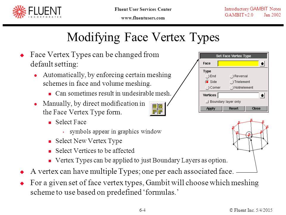 © Fluent Inc. 5/4/20156-4 Introductory GAMBIT Notes GAMBIT v2.0 Jan 2002 Fluent User Services Center www.fluentusers.com Modifying Face Vertex Types 