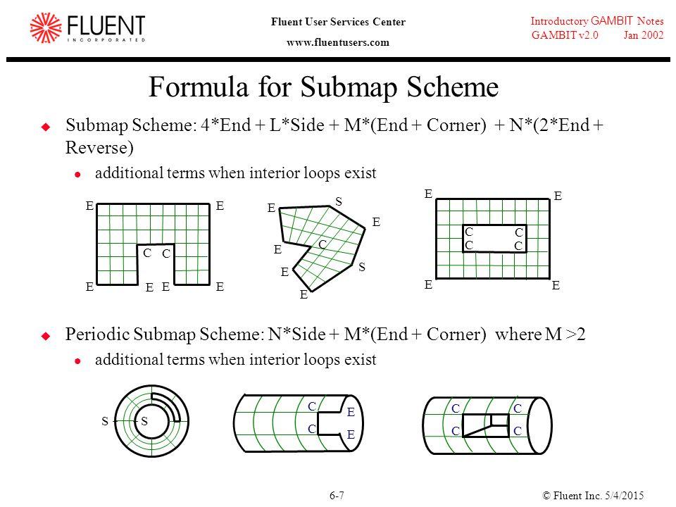 © Fluent Inc. 5/4/20156-7 Introductory GAMBIT Notes GAMBIT v2.0 Jan 2002 Fluent User Services Center www.fluentusers.com Formula for Submap Scheme  S