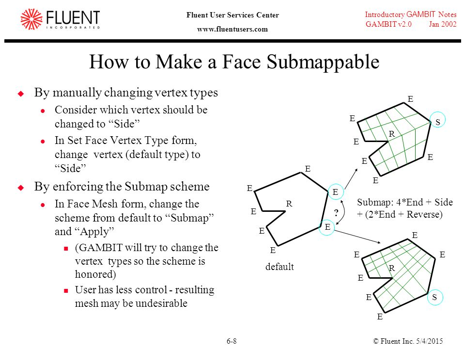 © Fluent Inc. 5/4/20156-8 Introductory GAMBIT Notes GAMBIT v2.0 Jan 2002 Fluent User Services Center www.fluentusers.com How to Make a Face Submappabl