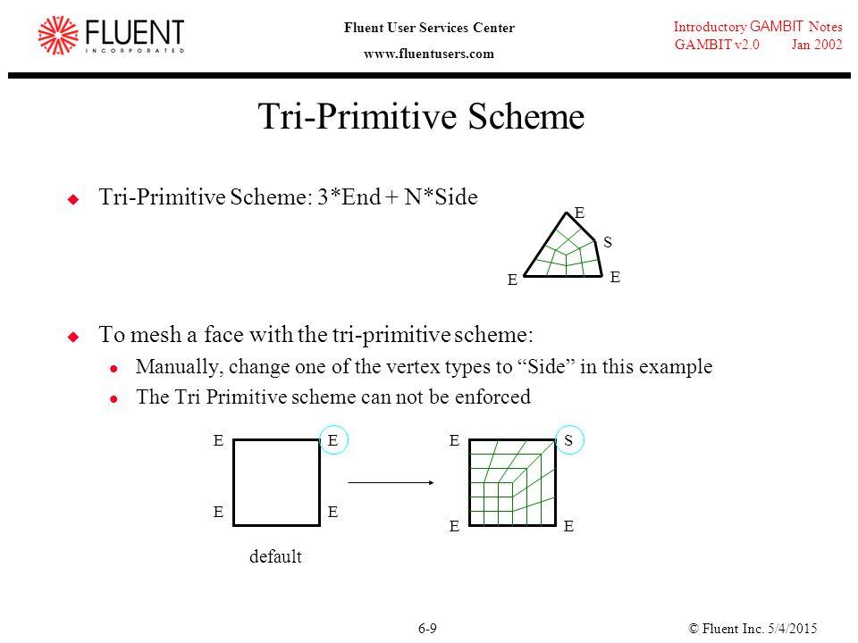 © Fluent Inc. 5/4/20156-9 Introductory GAMBIT Notes GAMBIT v2.0 Jan 2002 Fluent User Services Center www.fluentusers.com Tri-Primitive Scheme  Tri-Pr
