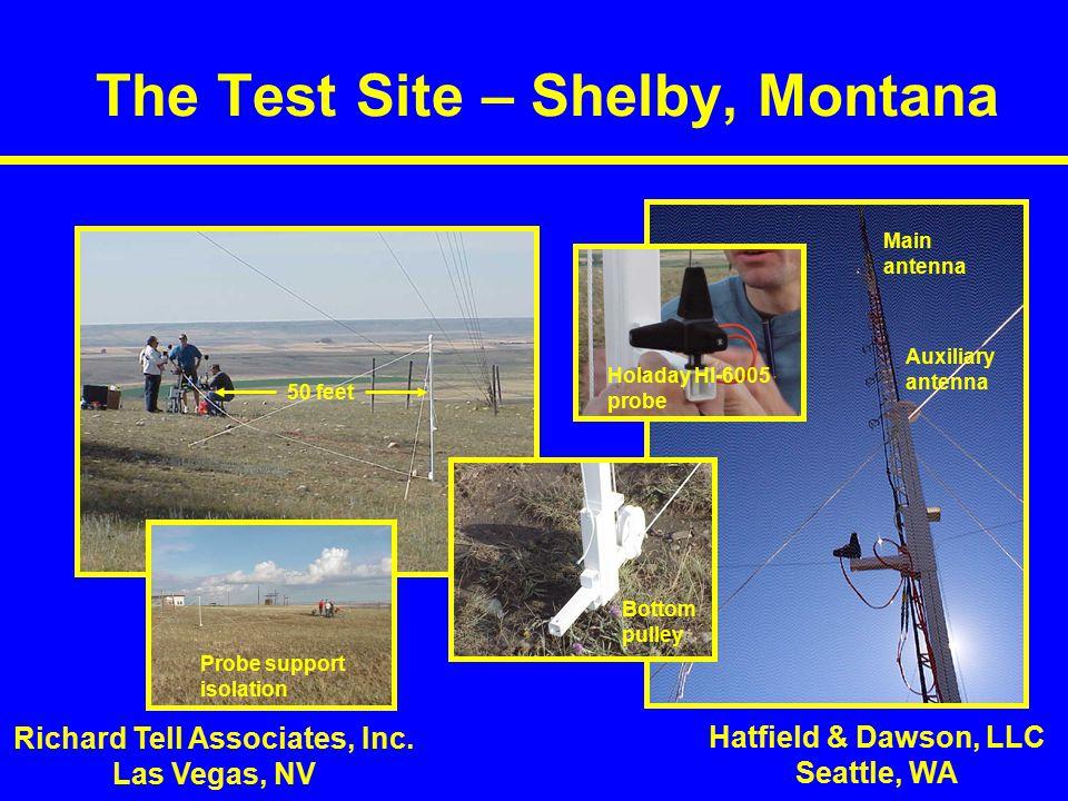 The Test Site – Shelby, Montana Richard Tell Associates, Inc.