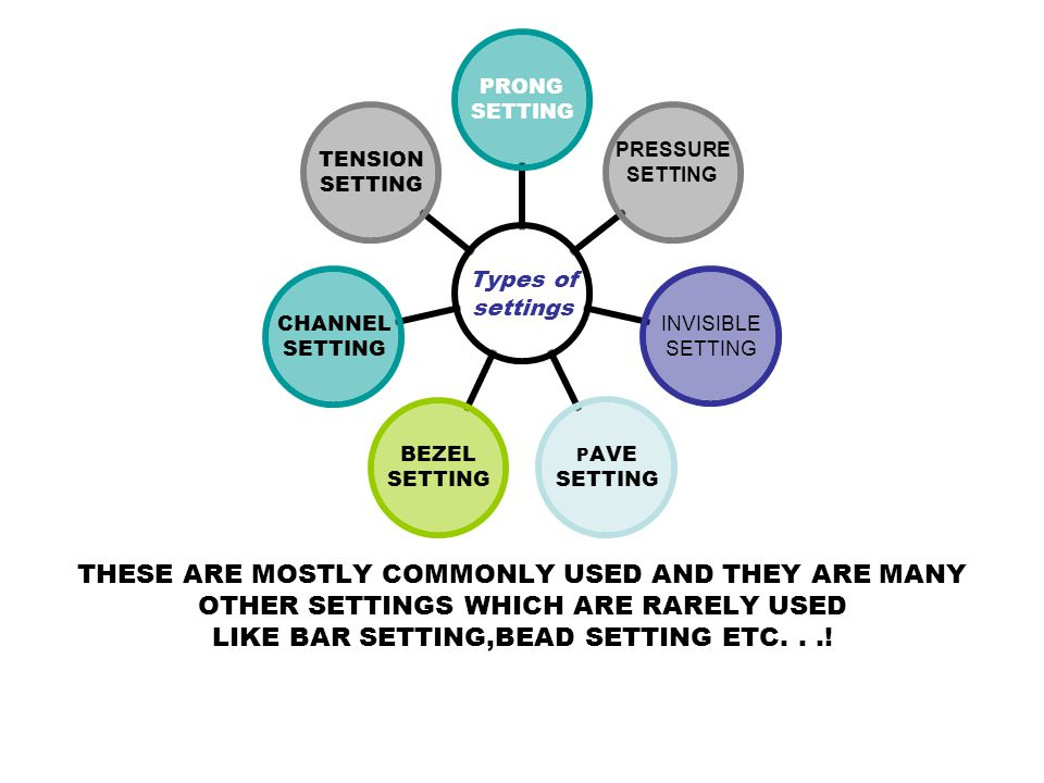 THESE ARE MOSTLY COMMONLY USED AND THEY ARE MANY OTHER SETTINGS WHICH ARE RARELY USED LIKE BAR SETTING,BEAD SETTING ETC...! Types of settings PRONG SE