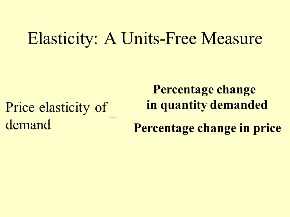 Elasticity: A Units-Free Measure Price elasticity of demand = Percentage change in quantity demanded Percentage change in price