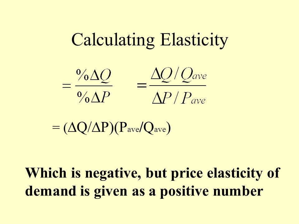 Calculating Elasticity Which is negative, but price elasticity of demand is given as a positive number = (  Q/  P)(P ave /Q ave )