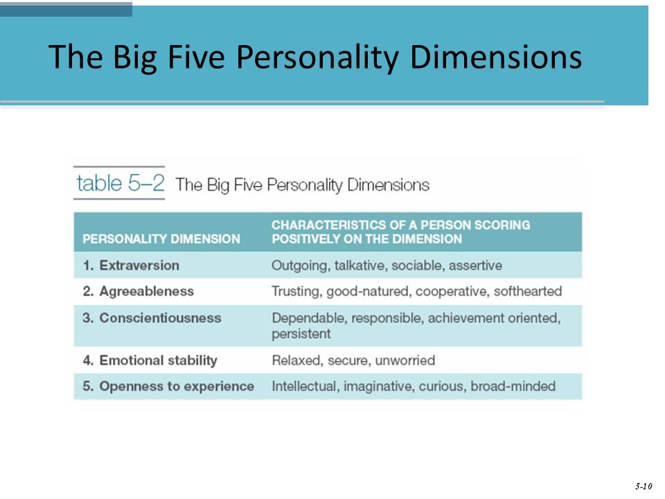 5-10 The Big Five Personality Dimensions
