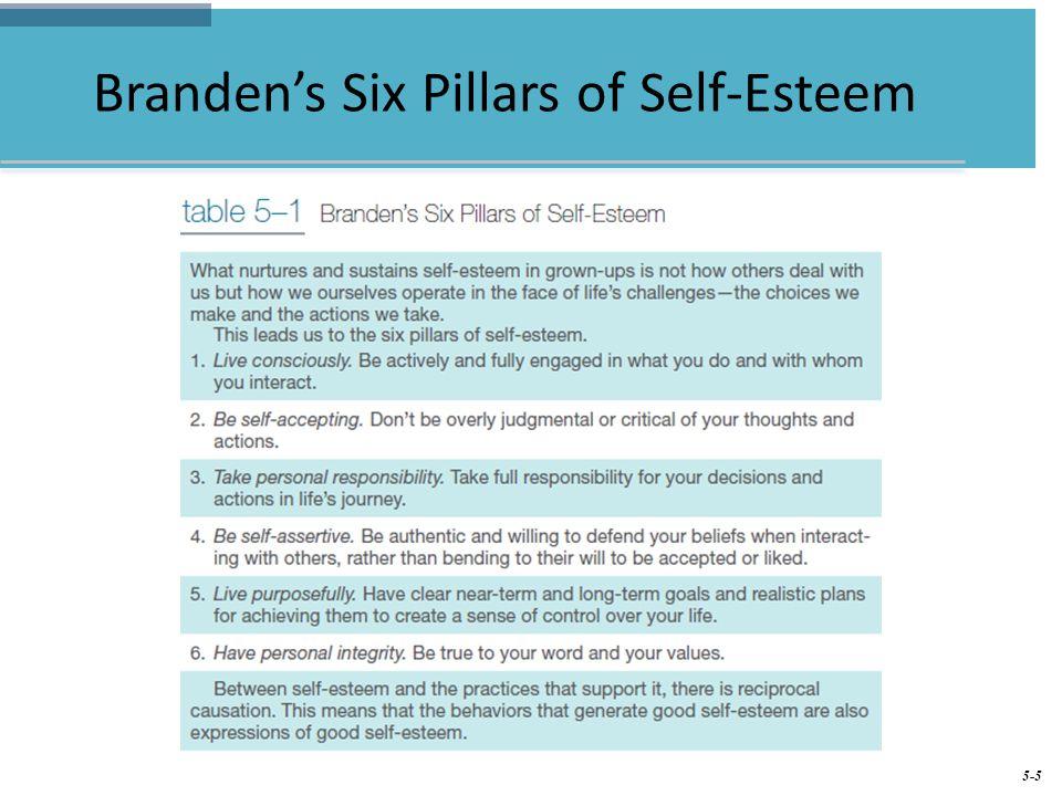 5-5 Branden's Six Pillars of Self-Esteem