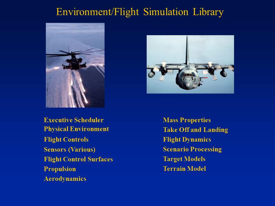 Executive Scheduler Physical Environment Flight Controls Sensors (Various) Flight Control Surfaces Propulsion Aerodynamics Mass Properties Take Off and Landing Flight Dynamics Scenario Processing Target Models Terrain Model Environment/Flight Simulation Library