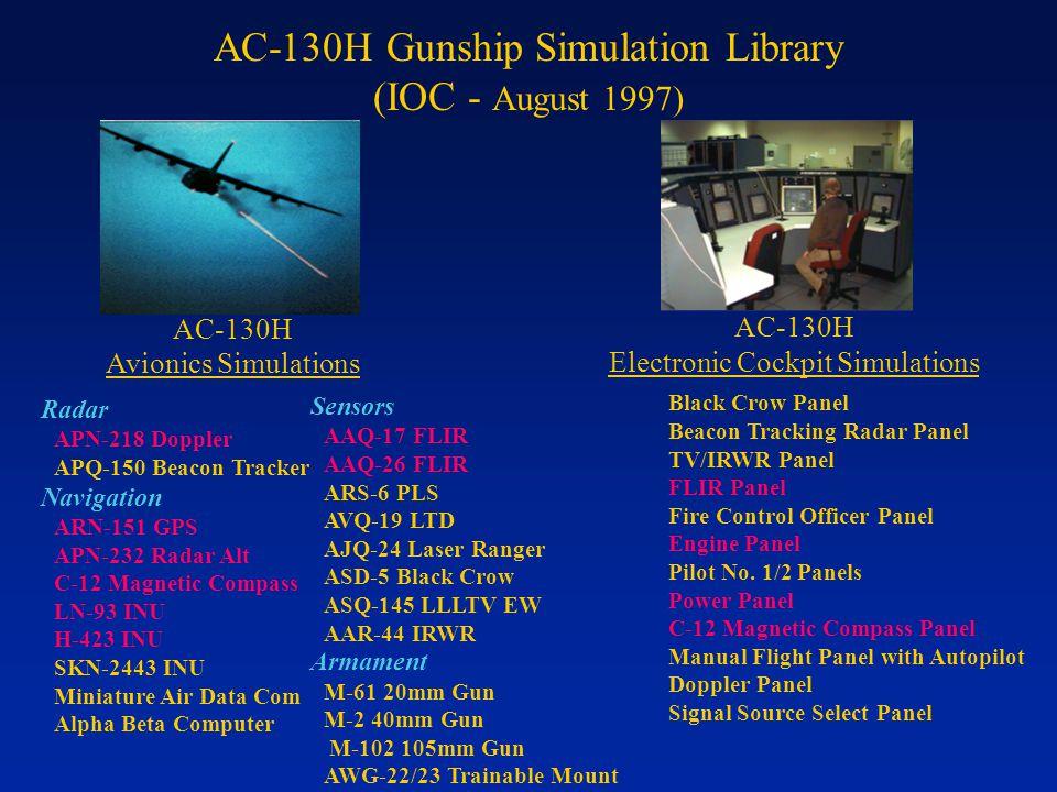 AC-130H Electronic Cockpit Simulations Black Crow Panel Beacon Tracking Radar Panel TV/IRWR Panel FLIR Panel Fire Control Officer Panel Engine Panel Pilot No.
