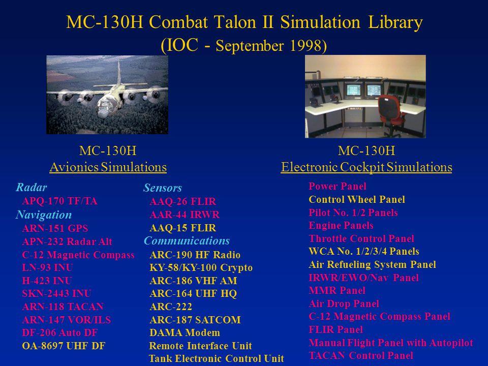 Power Panel Control Wheel Panel Pilot No.1/2 Panels Engine Panels Throttle Control Panel WCA No.