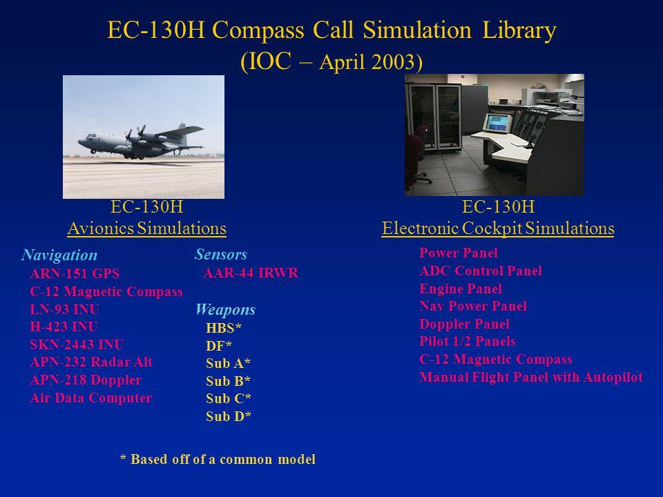 EC-130H Avionics Simulations Power Panel ADC Control Panel Engine Panel Nav Power Panel Doppler Panel Pilot 1/2 Panels C-12 Magnetic Compass Manual Flight Panel with Autopilot EC-130H Electronic Cockpit Simulations Navigation ARN-151 GPS C-12 Magnetic Compass LN-93 INU H-423 INU SKN-2443 INU APN-232 Radar Alt APN-218 Doppler Air Data Computer Sensors AAR-44 IRWR Weapons HBS* DF* Sub A* Sub B* Sub C* Sub D* EC-130H Compass Call Simulation Library (IOC – April 2003) * Based off of a common model