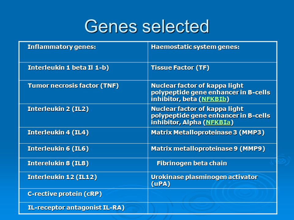 Genes selected Inflammatory genes: Haemostatic system genes: Interleukin 1 beta Il 1-b) Tissue Factor (TF) Tumor necrosis factor (TNF) Nuclear factor of kappa light polypeptide gene enhancer in B-cells inhibitor, beta (NFKBIb) NFKBIb Interleukin 2 (IL2) Nuclear factor of kappa light polypeptide gene enhancer in B-cells inhibitor, Alpha (NFKBIa) NFKBIa Interleukin 4 (IL4) Matrix Metalloproteinase 3 (MMP3) Interleukin 6 (IL6) Matrix metalloproteinase 9 (MMP9) Interelukin 8 (IL8) Fibrinogen beta chain Interleukin 12 (IL12) Urokinase plasminogen activator (uPA) C-rective protein (cRP) IL-receptor antagonist IL-RA)