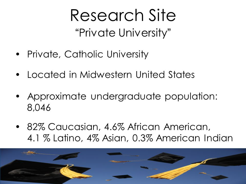 Research Site Private University Private, Catholic University Located in Midwestern United States Approximate undergraduate population: 8,046 82% Caucasian, 4.6% African American, 4.1 % Latino, 4% Asian, 0.3% American Indian