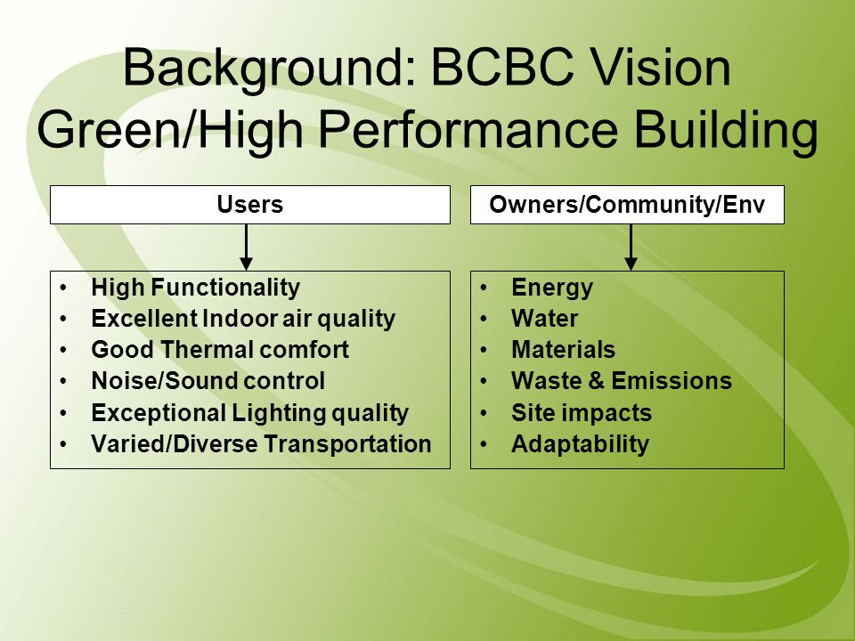 Background: BCBC Vision Green/High Performance Building High Functionality Excellent Indoor air quality Good Thermal comfort Noise/Sound control Exceptional Lighting quality Varied/Diverse Transportation Energy Water Materials Waste & Emissions Site impacts Adaptability UsersOwners/Community/Env