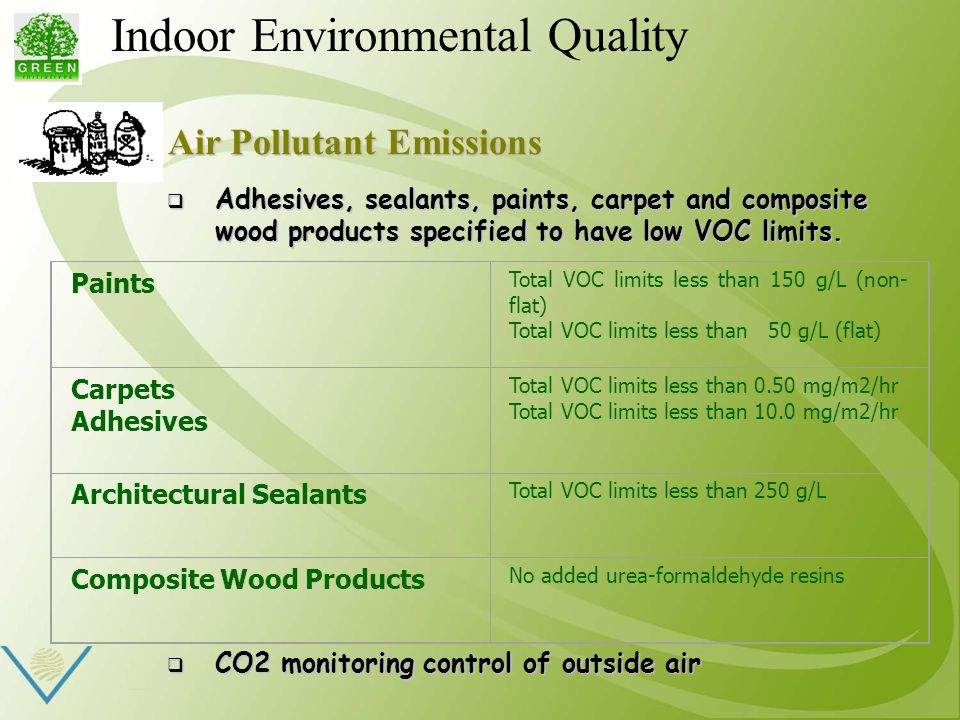 Air Pollutant Emissions  Adhesives, sealants, paints, carpet and composite wood products specified to have low VOC limits.