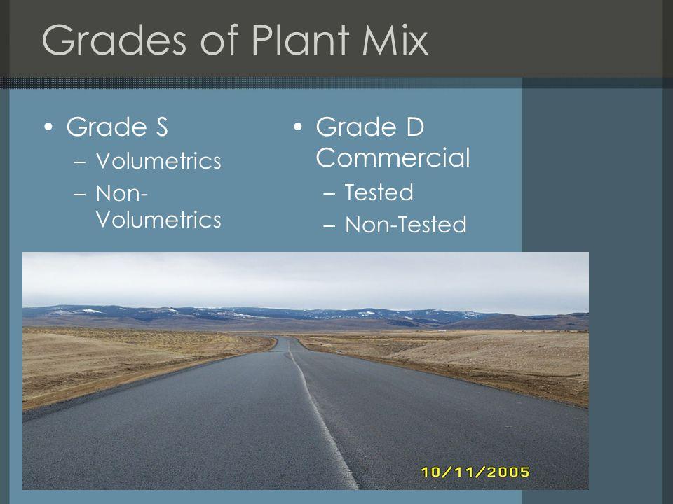 Grades of Plant Mix Grade S –Volumetrics –Non- Volumetrics Grade D Commercial –Tested –Non-Tested