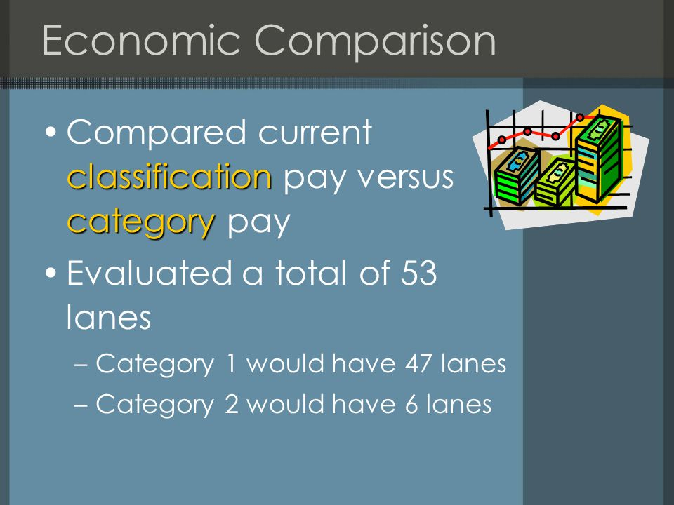 Economic Comparison classification categoryCompared current classification pay versus category pay Evaluated a total of 53 lanes –Category 1 would have 47 lanes –Category 2 would have 6 lanes