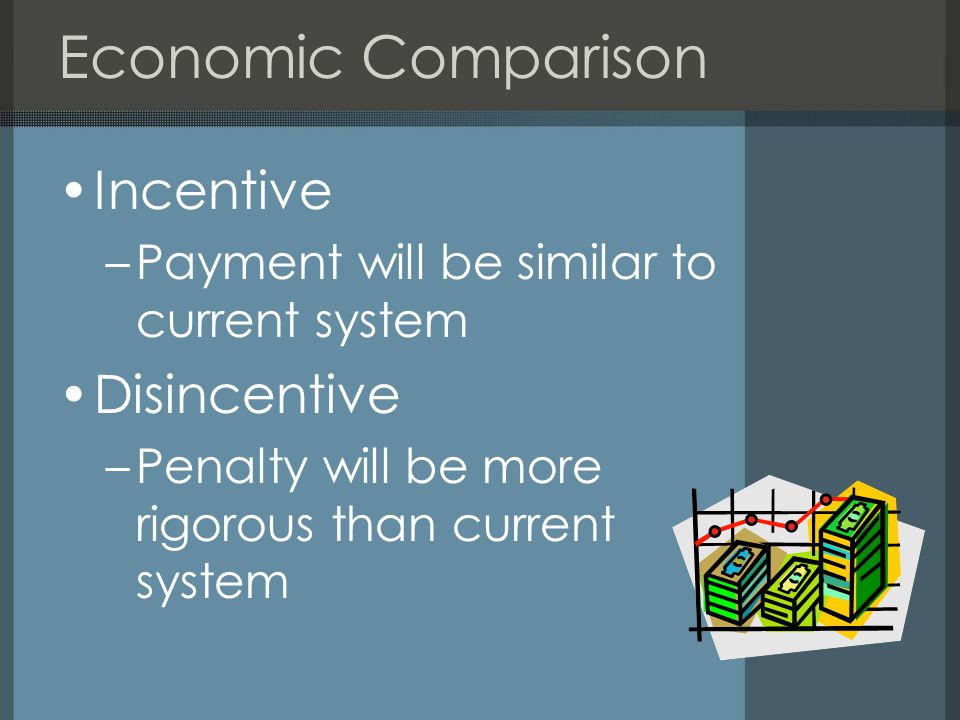 Economic Comparison Incentive –Payment will be similar to current system Disincentive –Penalty will be more rigorous than current system