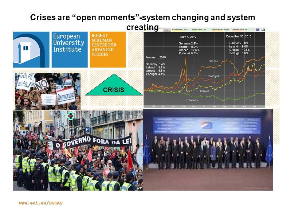 "www.eui.eu/RSCAS CRISIS Crises are ""open moments""-system changing and system creating"
