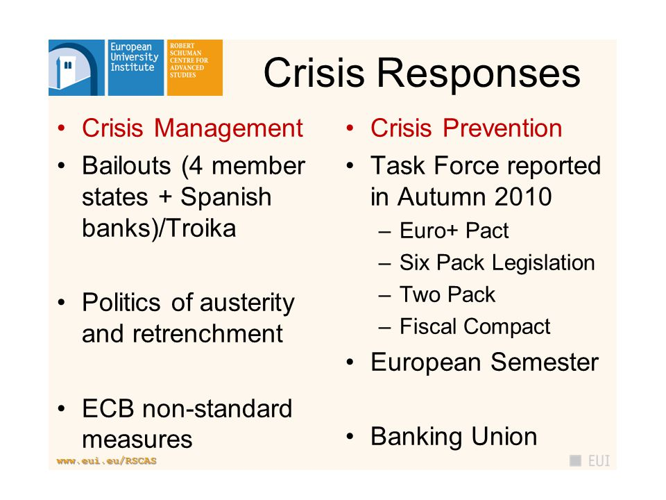 www.eui.eu/RSCAS Crisis Responses Crisis Management Bailouts (4 member states + Spanish banks)/Troika Politics of austerity and retrenchment ECB non-s