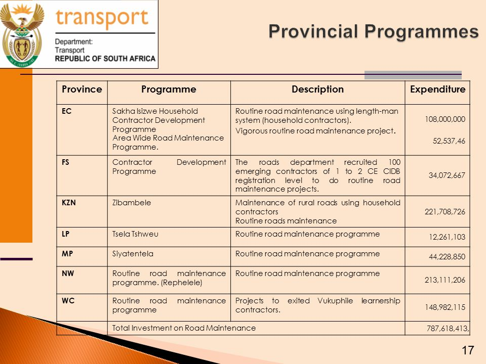 17 ProvinceProgrammeDescriptionExpenditure EC Sakha Isizwe Household Contractor Development Programme Area Wide Road Maintenance Programme.