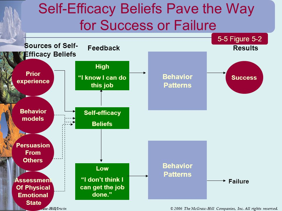 Emotional Intelligence is the ability to manage oneself and interact with others in mature and constructive ways 5-16 McGraw-Hill © 2005 The McGraw-Hill Companies, Inc.