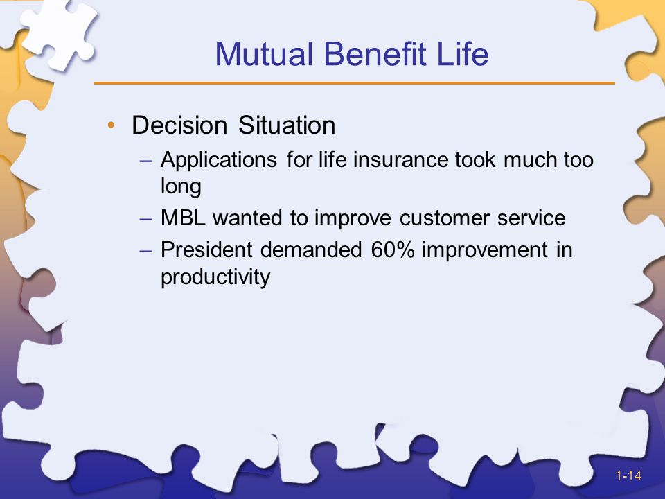 1-14 Mutual Benefit Life Decision Situation –Applications for life insurance took much too long –MBL wanted to improve customer service –President demanded 60% improvement in productivity