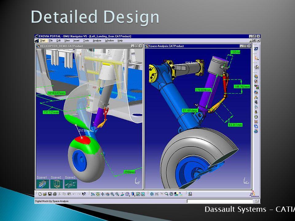 Dassault Systems - CATIA