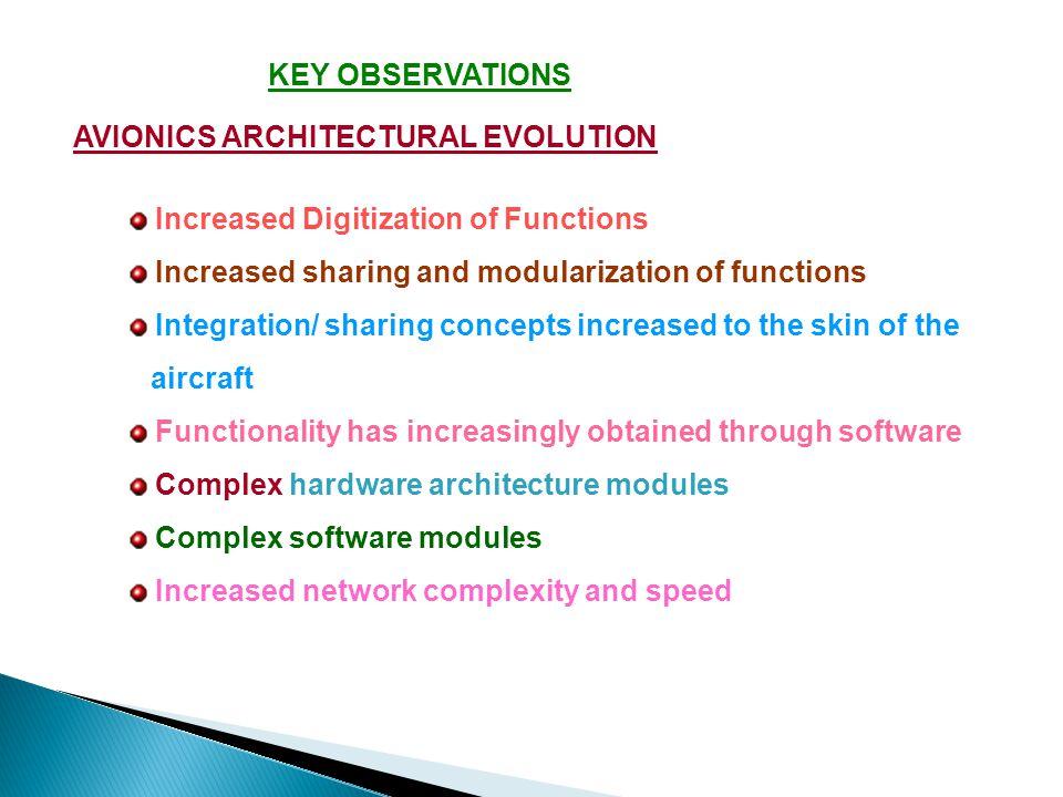 AVIONICS SYSTEM EVOLUTION