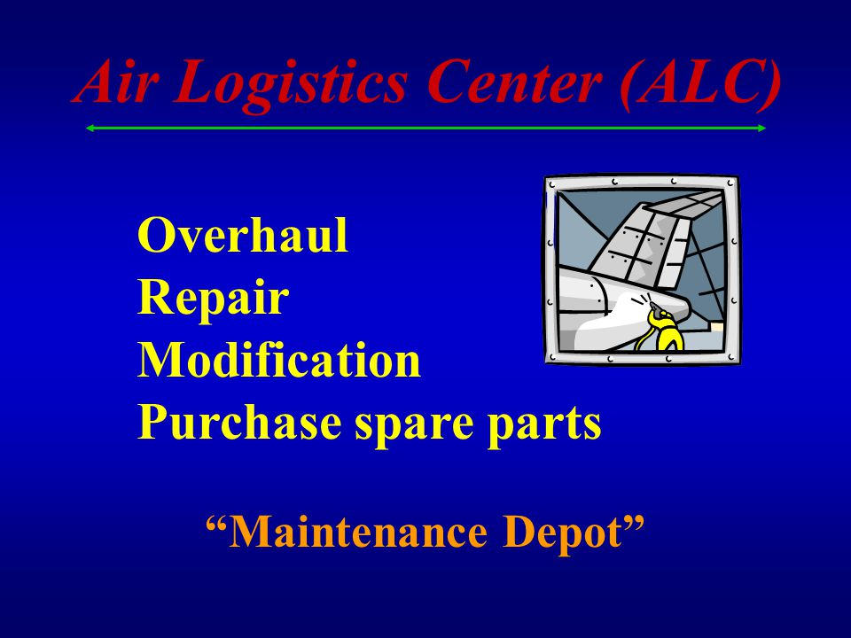 Air Logistics Center (ALC) Overhaul Repair Modification Purchase spare parts Maintenance Depot