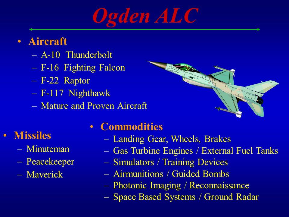 Aircraft –B-1B Lancer –B-2 Spirit –B-52 Stratofortress –C/KC-135 Stratotanker –E-3 Sentry Missiles –Cruise –SRAM –Harpoon Oklahoma City ALC Commodities –Aircraft and Missile Engines