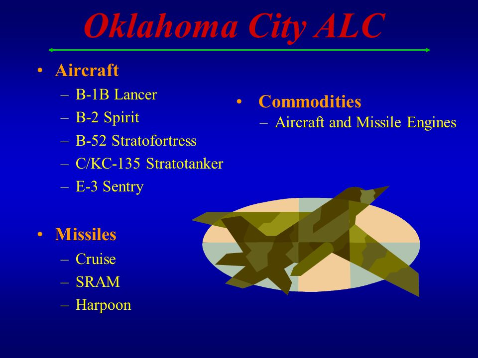 Aircraft –B-1B Lancer –B-2 Spirit –B-52 Stratofortress –C/KC-135 Stratotanker –E-3 Sentry Missiles –Cruise –SRAM –Harpoon Oklahoma City ALC Commodities –Aircraft and Missile Engines