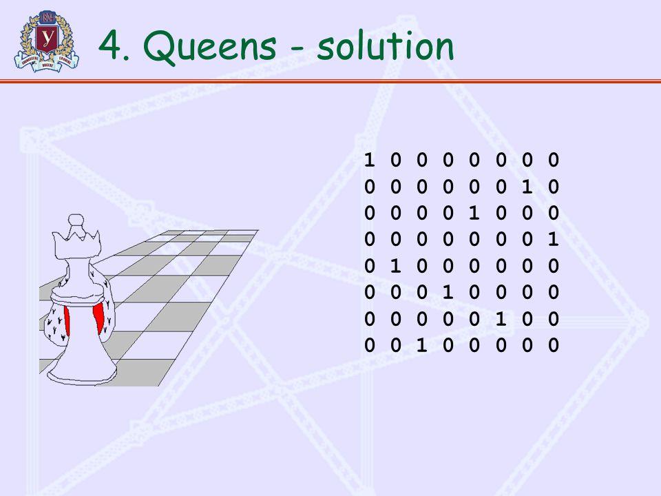 4. Queens - solution 1 0 0 0 0 0 0 0 0 0 0 0 0 0 1 0 0 0 0 0 1 0 0 0 0 0 0 0 0 0 0 1 0 1 0 0 0 0 0 0 0 0 0 1 0 0 0 0 0 0 0 0 0 1 0 0 0 0 1 0 0 0 0 0