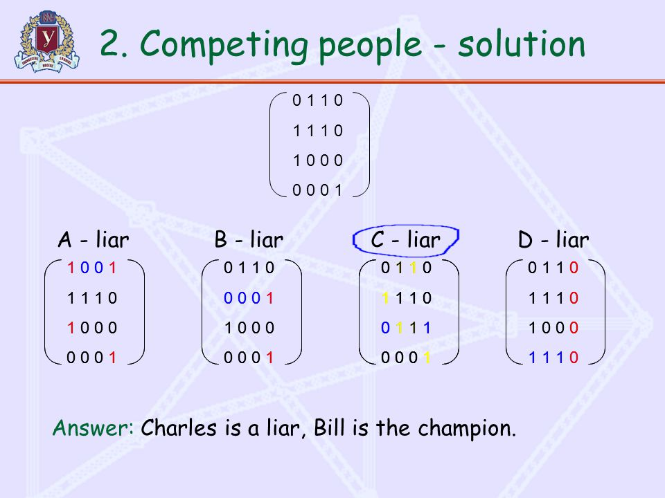 2. Competing people - solution 0 1 1 0 1 1 1 0 1 0 0 0 0 0 0 1 1 0 0 1 1 1 1 0 1 0 0 0 0 0 0 1 0 1 1 0 1 1 1 0 1 0 0 0 1 1 1 0 0 1 1 0 1 1 1 0 0 1 1 1