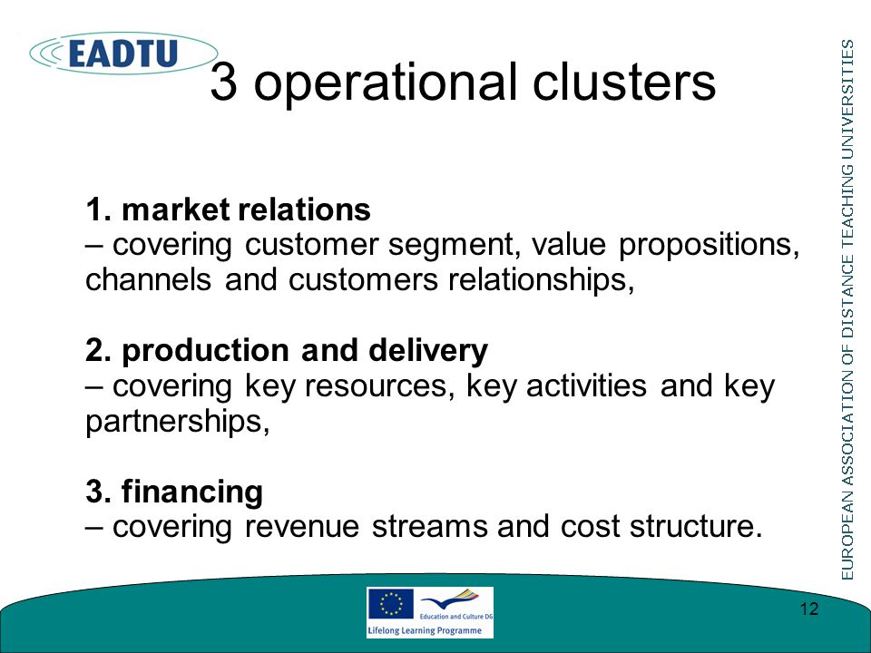 3 operational clusters 1.
