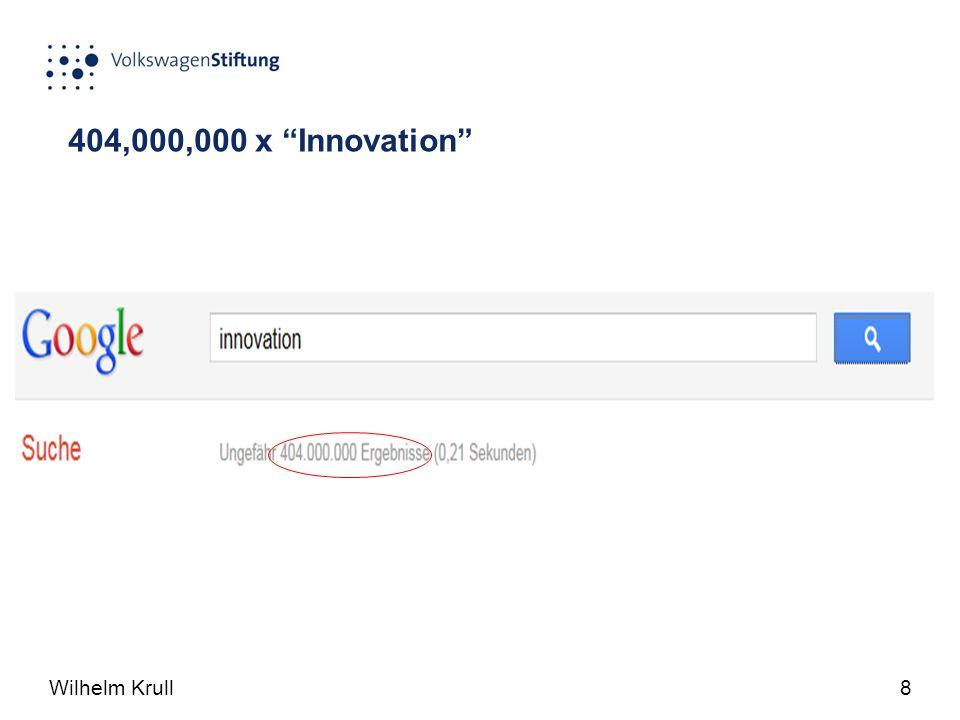 8 404,000,000 x Innovation