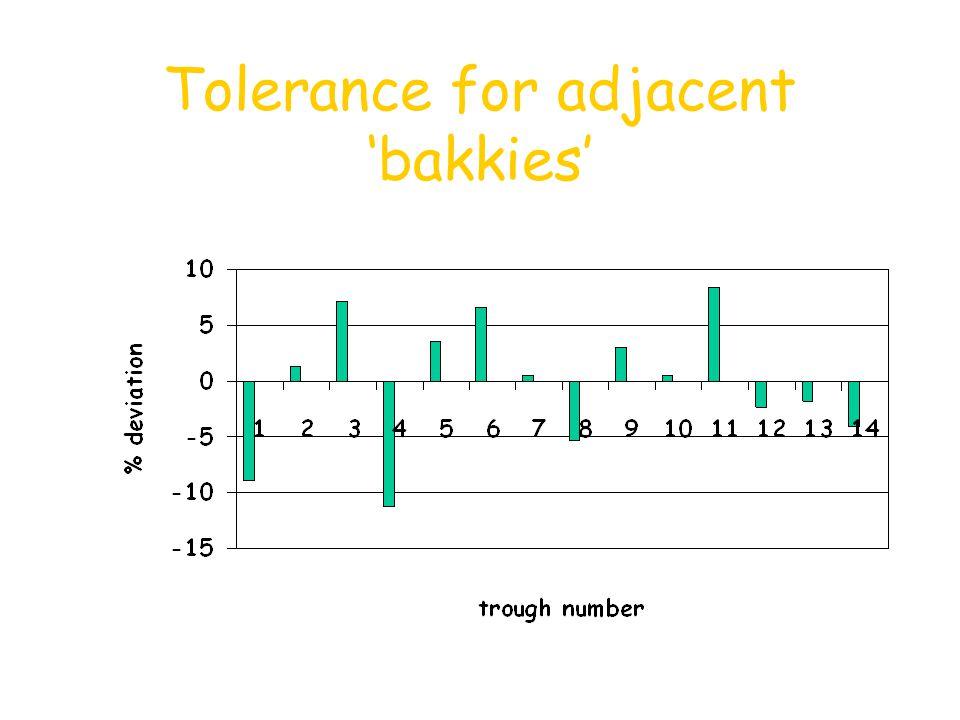 Tolerance for adjacent 'bakkies'