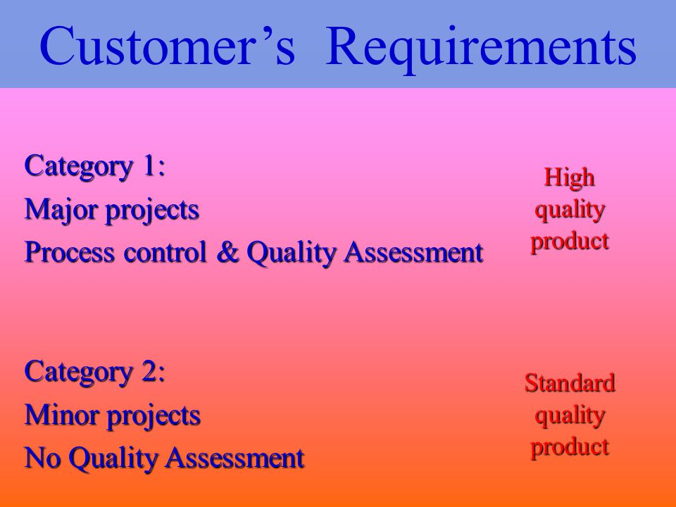 Customer's Requirements Category 1: Major projects Process control & Quality Assessment Category 2: Minor projects No Quality Assessment High quality product Standard quality product