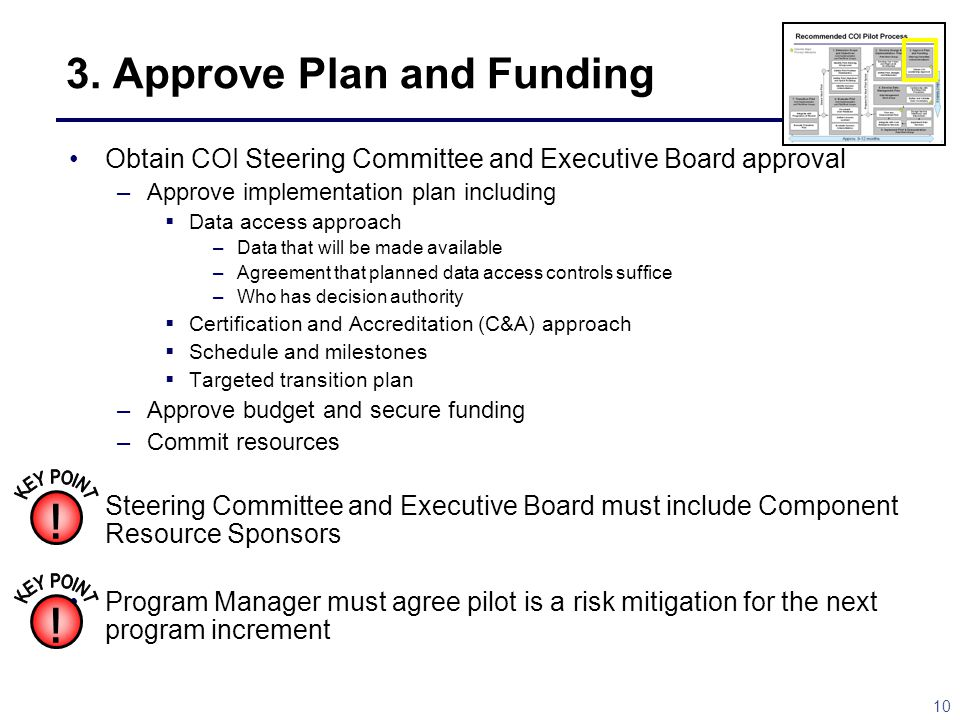 10 3. Approve Plan and Funding Obtain COI Steering Committee and Executive Board approval –Approve implementation plan including  Data access approac