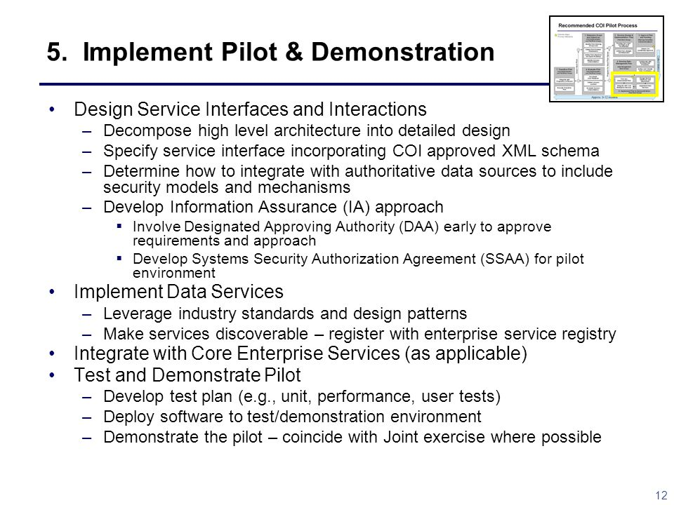 12 5. Implement Pilot & Demonstration Design Service Interfaces and Interactions –Decompose high level architecture into detailed design –Specify serv
