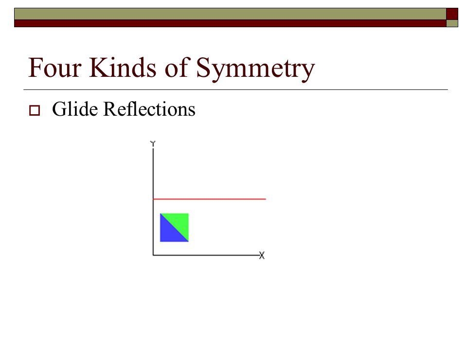 Four Kinds of Symmetry  Slides