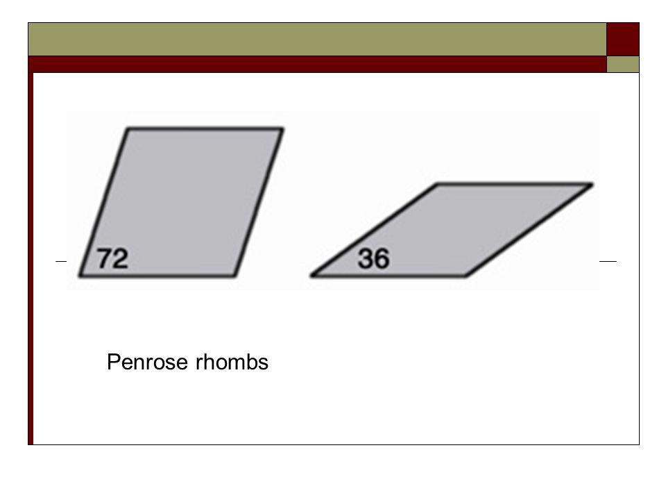The seven vertex neighborhoods of Penrose rhombs