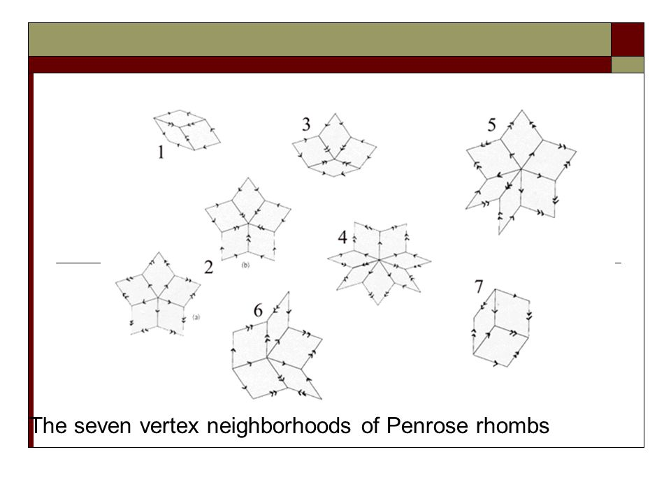 Decagons in a Penrose pattern