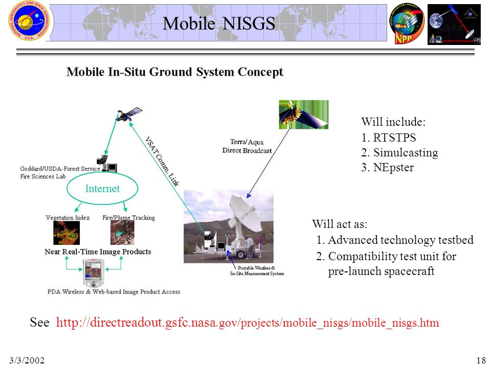 3/3/200218 See http://directreadout.gsfc.nasa. gov/projects/mobile_nisgs/mobile_nisgs.htm 1.