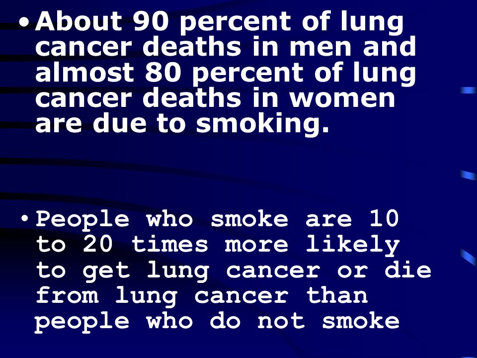 About 90 percent of lung cancer deaths in men and almost 80 percent of lung cancer deaths in women are due to smoking.