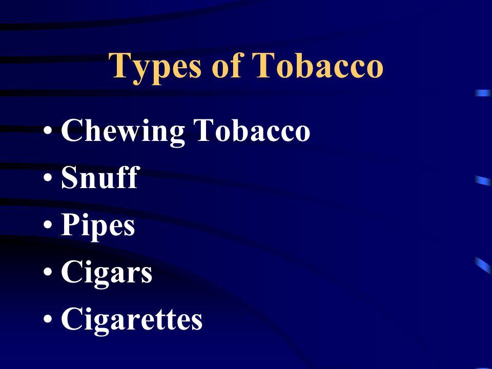 Tobacco on the skin