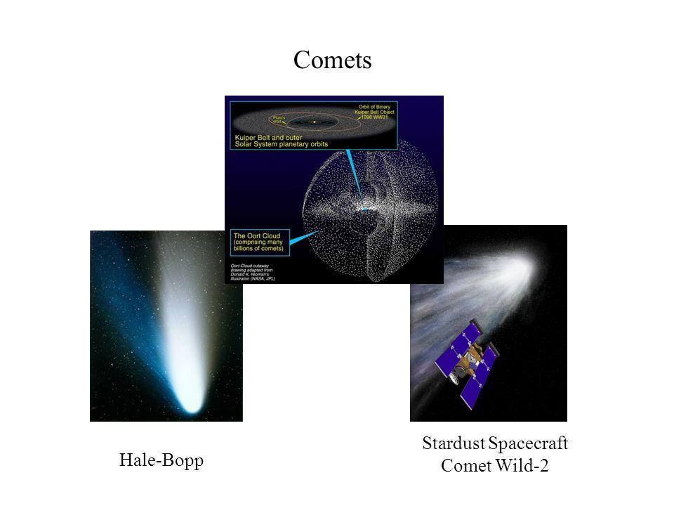 Comets Hale-Bopp Stardust Spacecraft Comet Wild-2